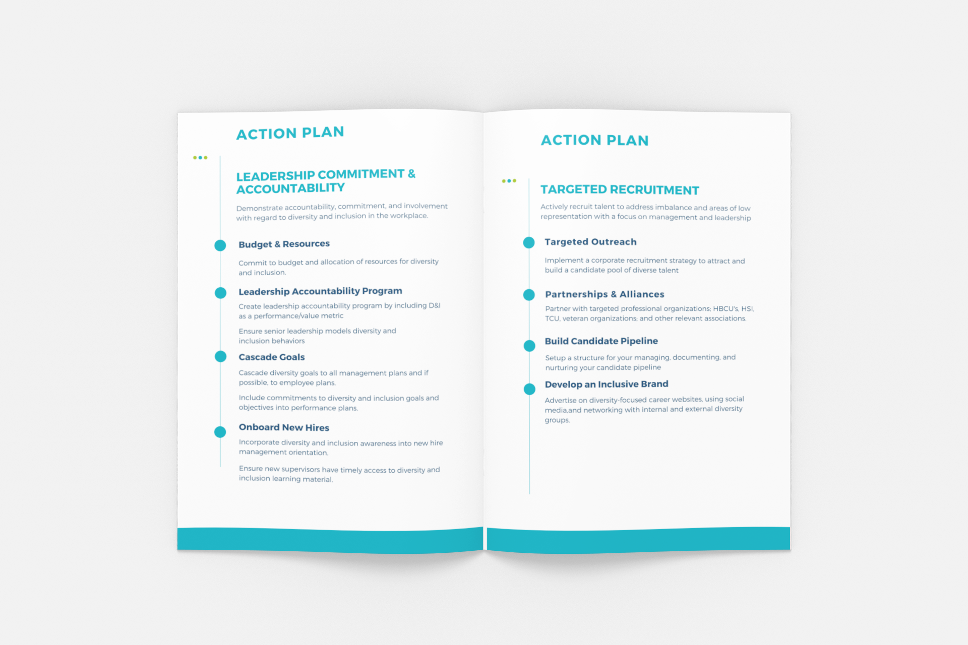 Diversity and inclusion action plans